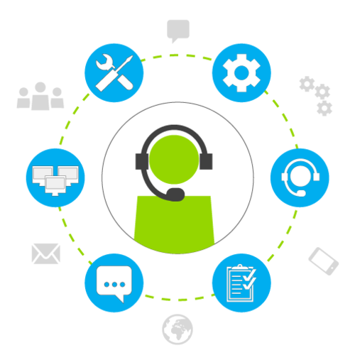 Why you need an Auto Dialer System for Your Business?