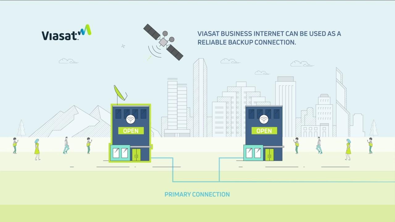 Get Rural Satellite Internet with Viasat Internet Services