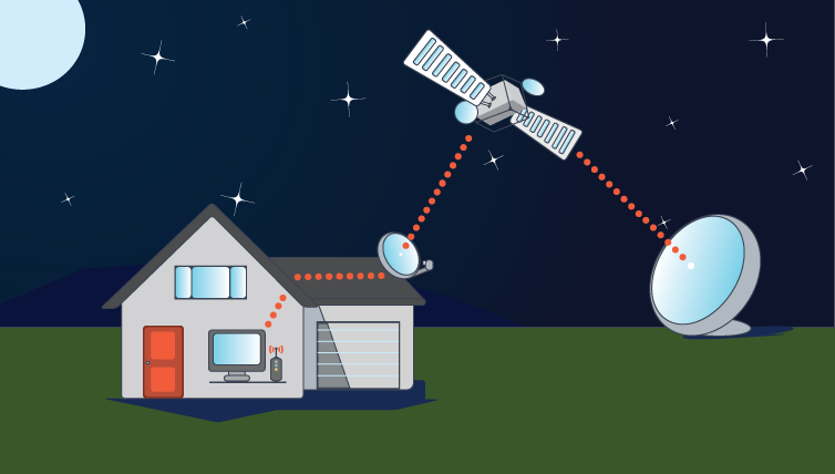 Boost Satellite Internet Signal With Simple Steps