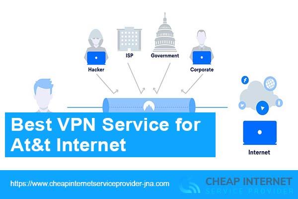 Best VPN Service for At&t Internet